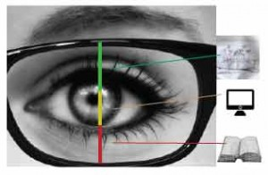 How progressive lens work?