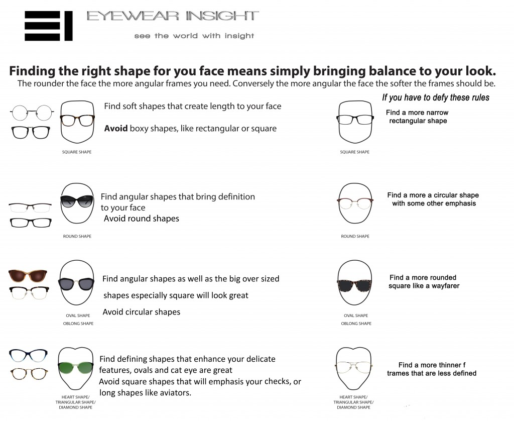 Face and Frames Shapes that Work well together