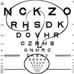 eye chart exam text