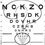 eye chart exam text